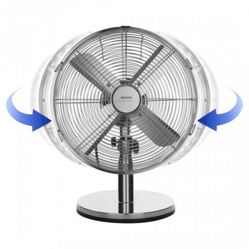 Sencor SFE 3040SL ventilator de masă